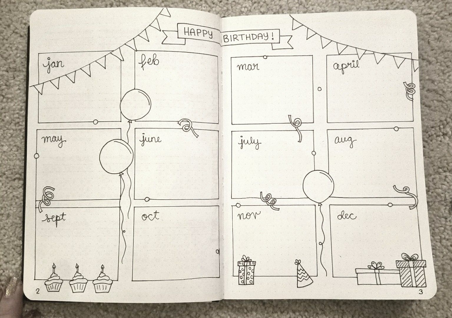 Bujo birthdays page | bullet journal | Pinterest | Bujo, Bullet ...