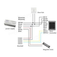 Rfid Security Reader Entry Door Lock Keypad Access Control System 10 Pcs Keys Access Control System Entry Door Locks Access Control