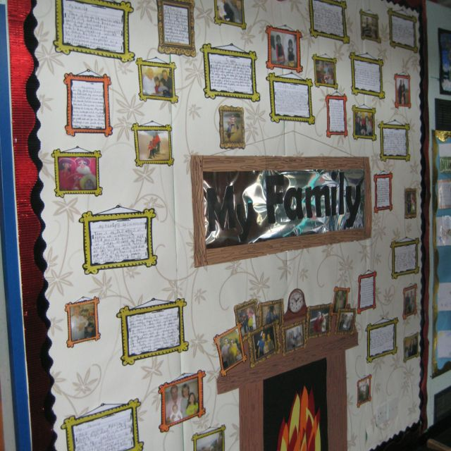 Art Ideas Ourselves Topic: My Family Display..using Written Work And Photographs