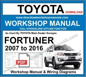 toyota fortuner 2007 to 2016 workshop repair manual and Toyota Fortuner Engine Diagram toyota fortuner engine diagram wiring