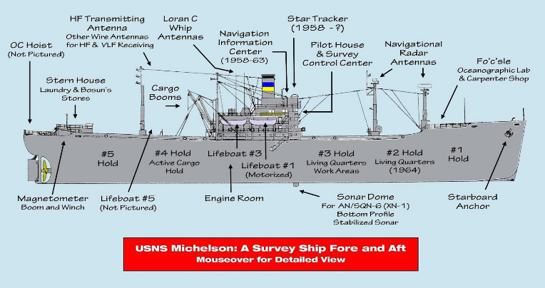 rc boat wiring diagram google search boat wiring, boat basic 12 volt boat wiring diagram evinrude johnson outboard wiring