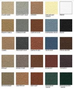 Armorrenew Wood Concrete Resurfacer Deck Paint Deck