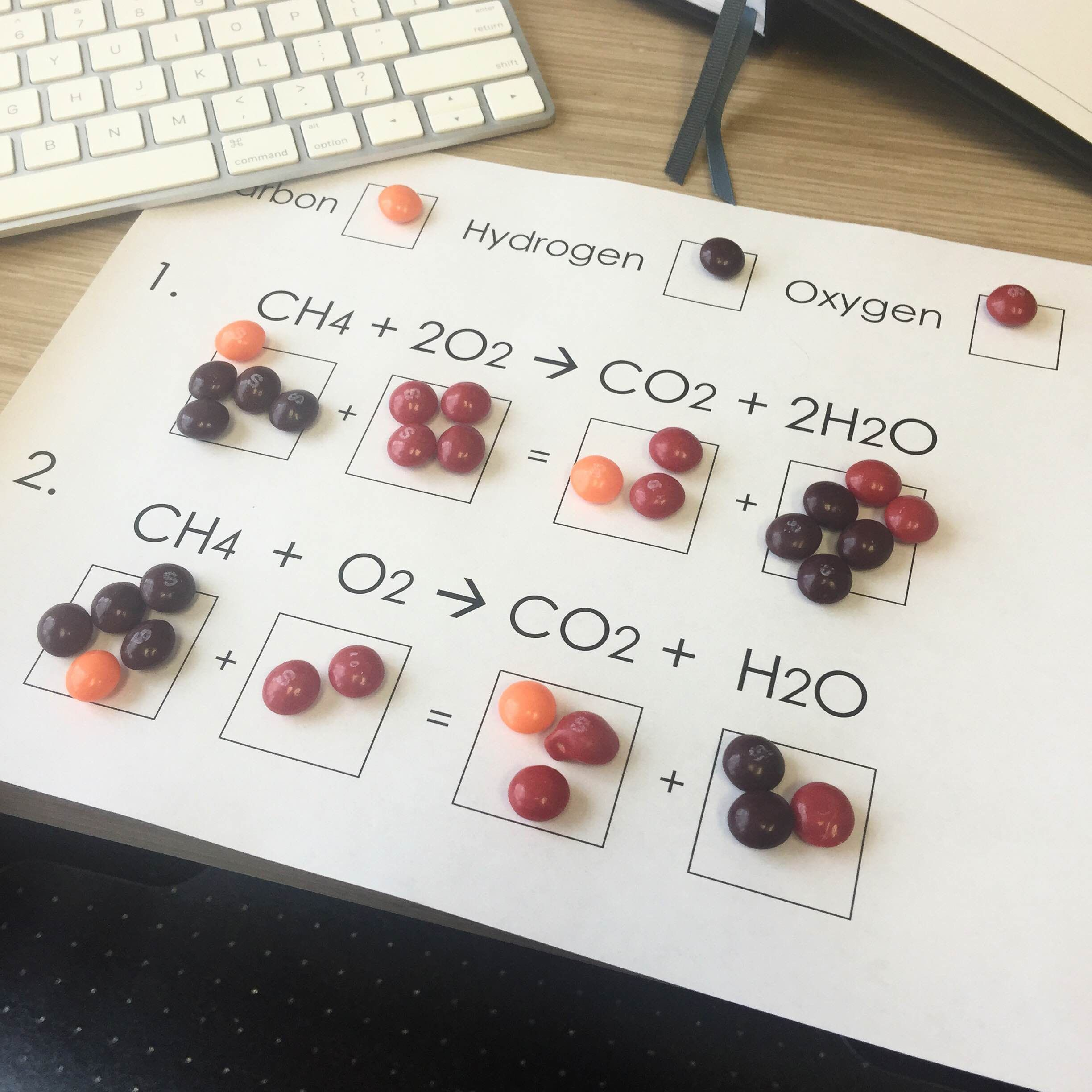This is an awesome engagement activity for balancing chemical equations.  The full lesson will leave no…   Chemistry classroom [ 2448 x 2448 Pixel ]