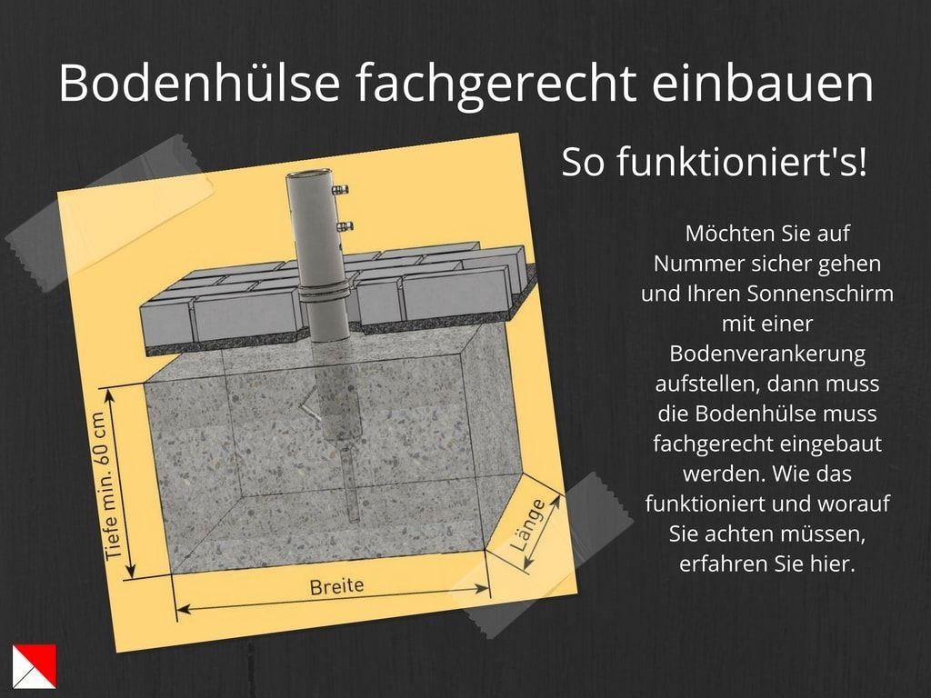 so baut man eine bodenh lse fachgerecht ein schritt f r schritt anleitung. Black Bedroom Furniture Sets. Home Design Ideas