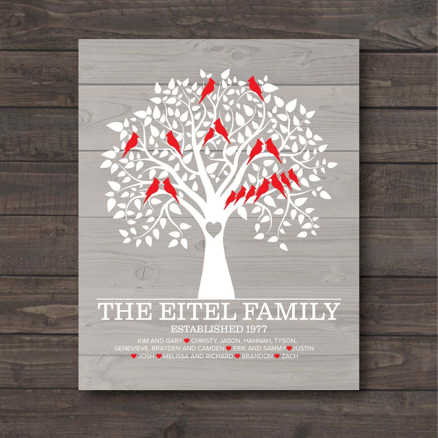 Personalized Family Tree Poster Digital File Customized Family