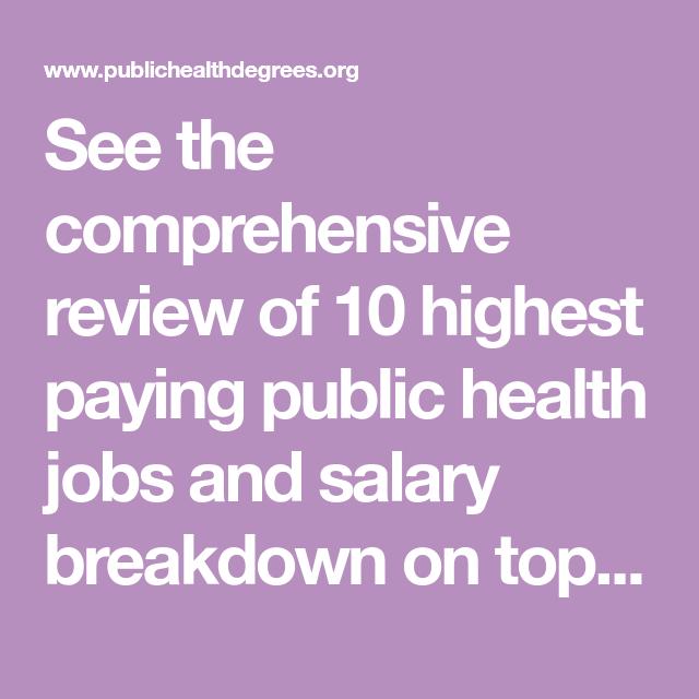 28 Public Health Ideas In 2021 Public Health Health Public