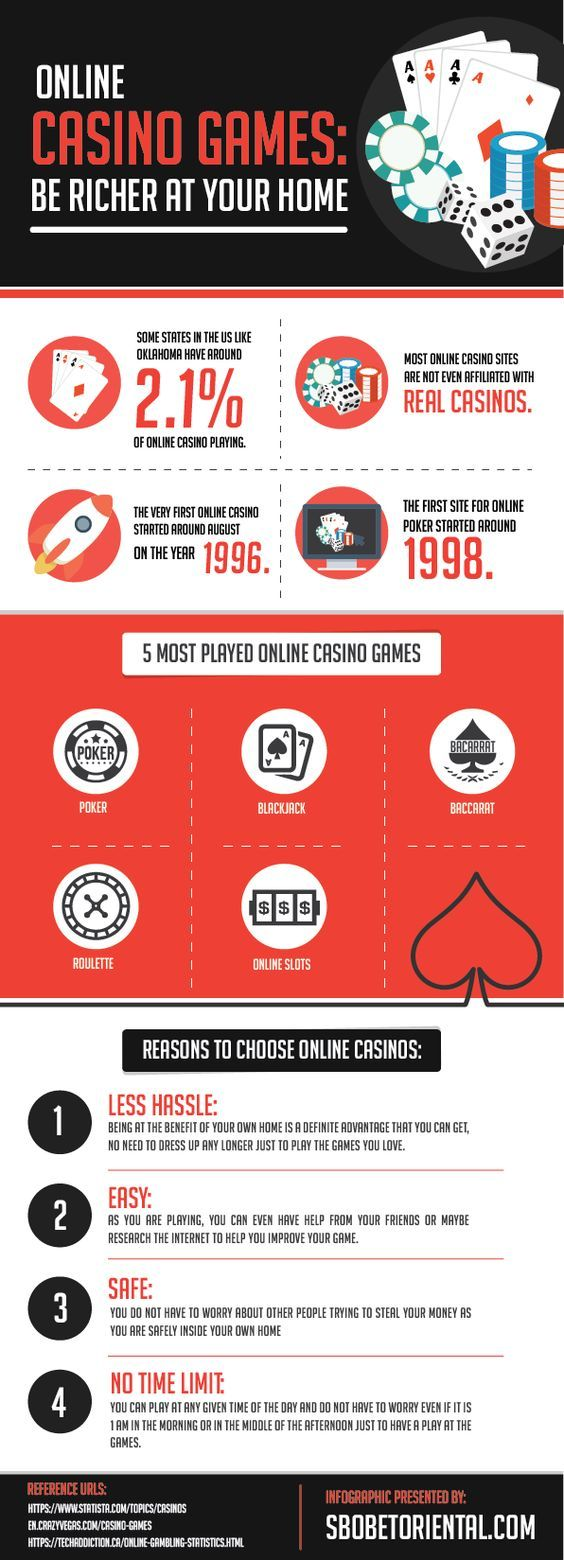 Online poker - What to Do When You Are A new comer to the Game e261e36b8b3492ace4b1cff2c7a8124f