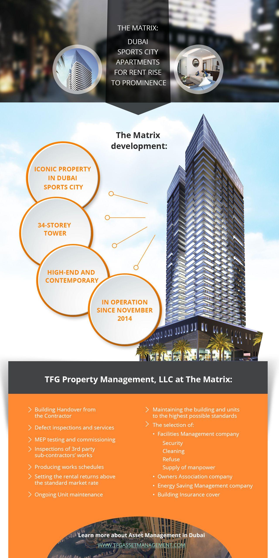 The Matrix Dubai Sports City apartments for rent rise to ...