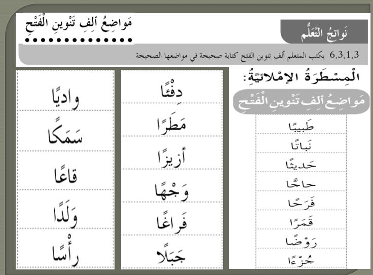 اللغة العربية بوربوينت درس مواضع ألف تنوين الفتح للصف الرابع مع الإجابات Language Words Word Search Puzzle