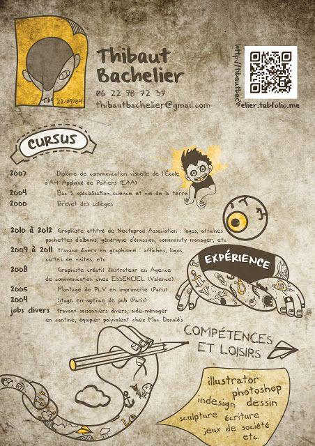 Epingle Sur Blog Illustrations