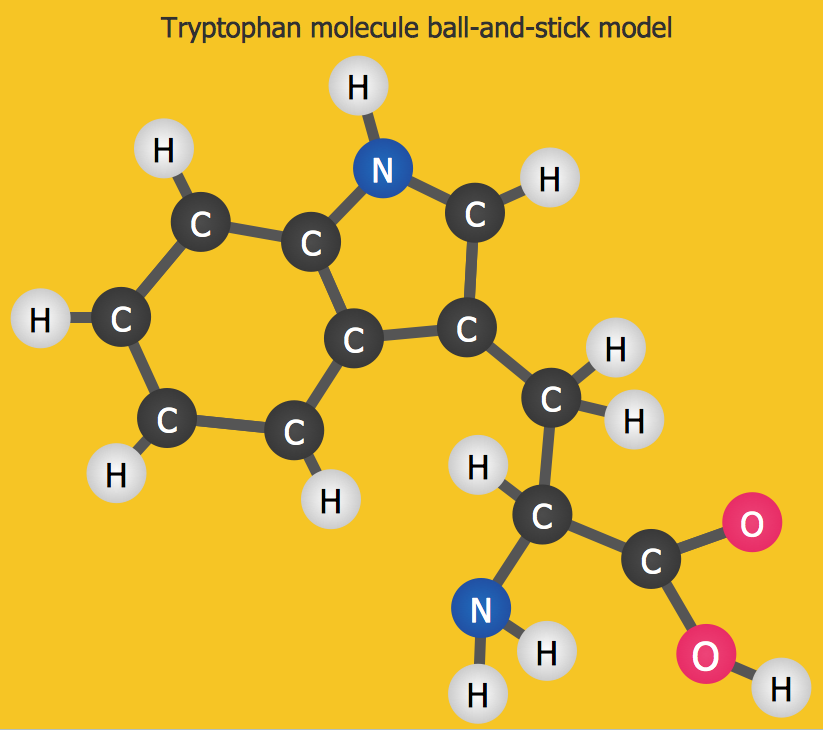 This diagram was created in conceptdraw pro using the chemical this diagram was created in conceptdraw pro using the chemical elements library from the chemistry solution ccuart Images