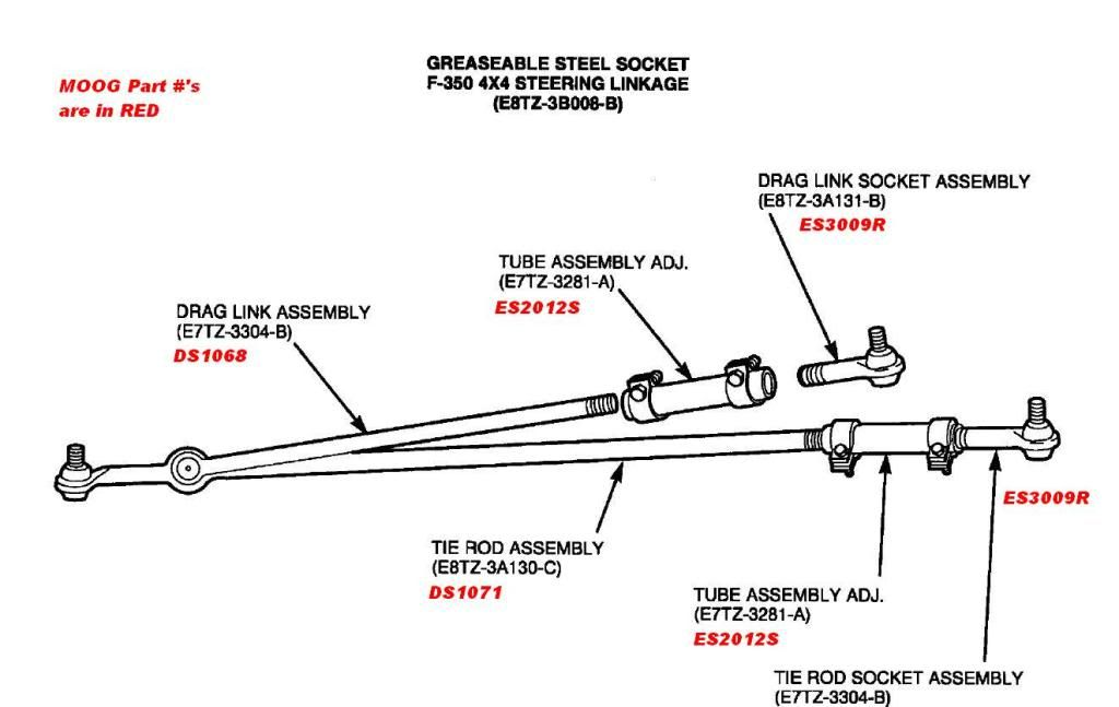 Do I Have My Terminology Right On Tie Rods Ford Truck Enthusiasts Forums Ford Excursion Ford Truck Ford
