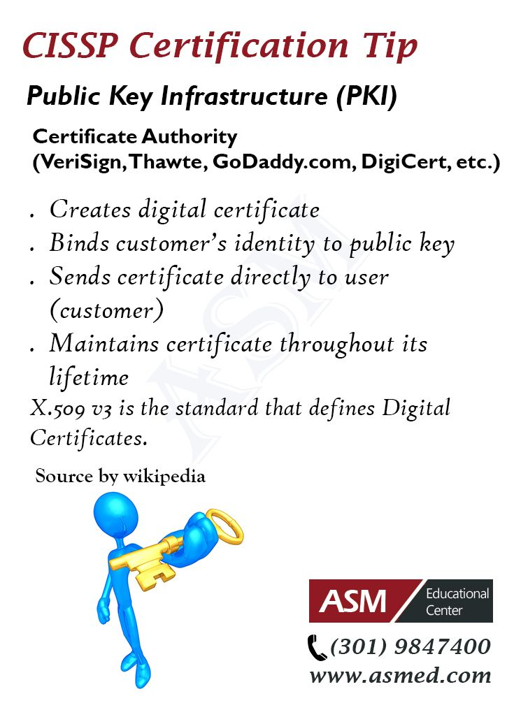 Cissp Tip Pki Authorities Certificate Authorityr More