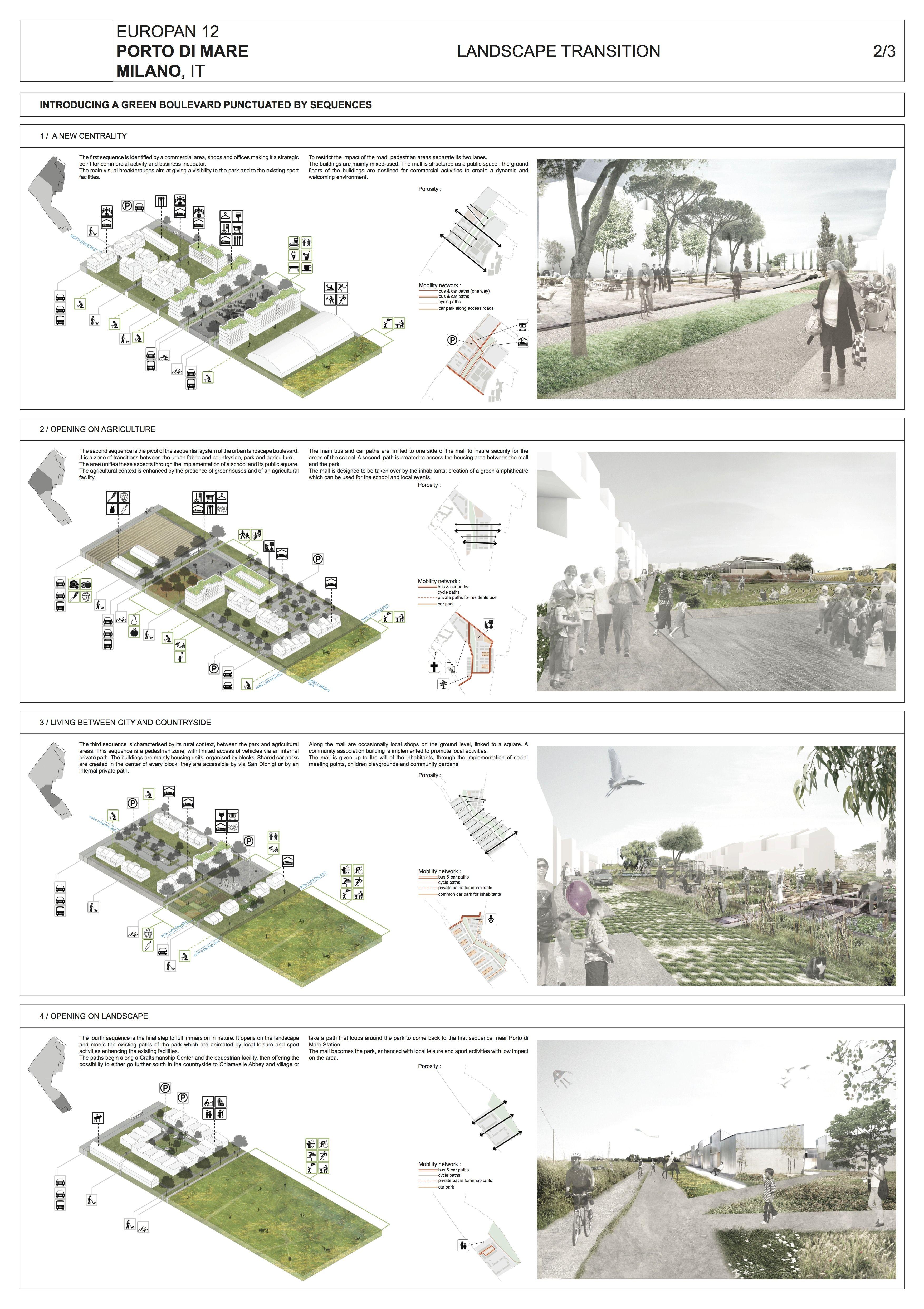 Landscape Transition With Images Landscape Diagram Landscape Architecture Design Urban Design Graphics