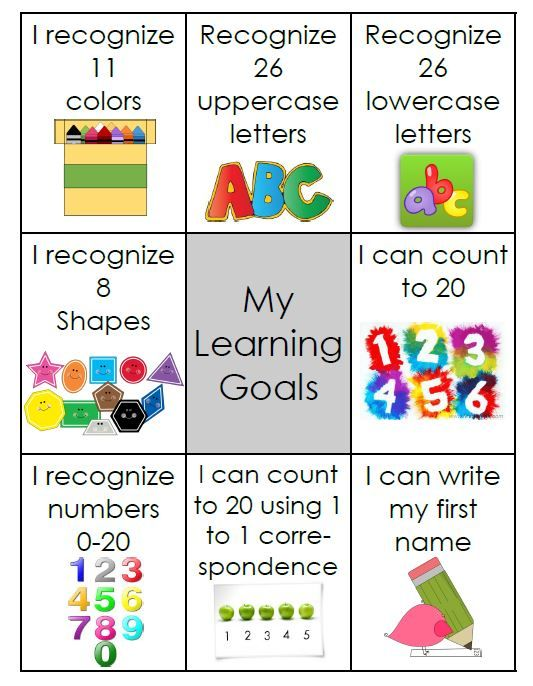 Park Hill Early Childhood Lotus Diagram For Student Learning Goals