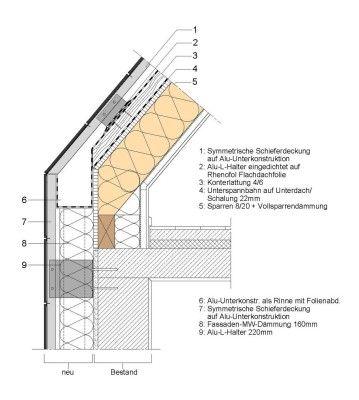 die idee ein kleines einfamilienhaus mit satteldach durch eine zweite haut zu sanieren ist. Black Bedroom Furniture Sets. Home Design Ideas