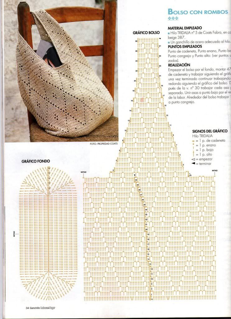 Crochet bag with diagram - click on picture to enlarge @ http ...