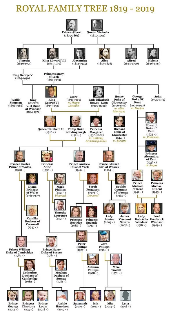 Queen Family Tree A Full Look Back At The Queen S Huge Family Back To Queen Victoria Queen Victoria Family Tree Royal Family Trees Queen Victoria Family