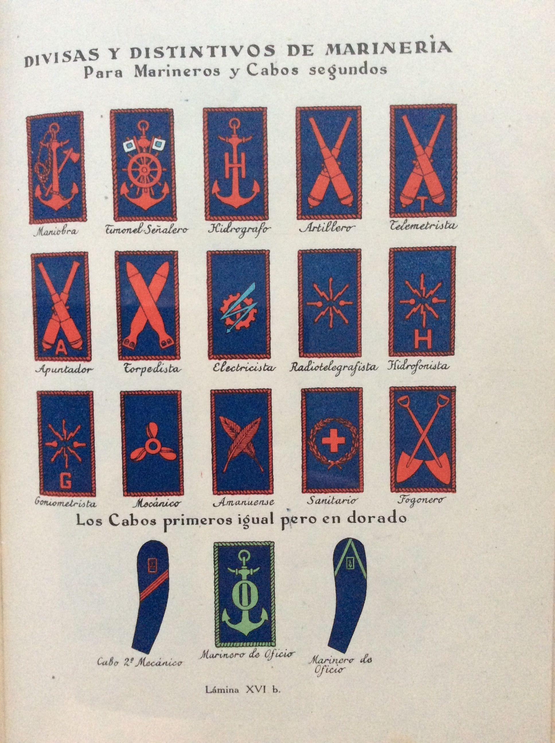 Distintivos y divisas de la Marina Española 1939-1978
