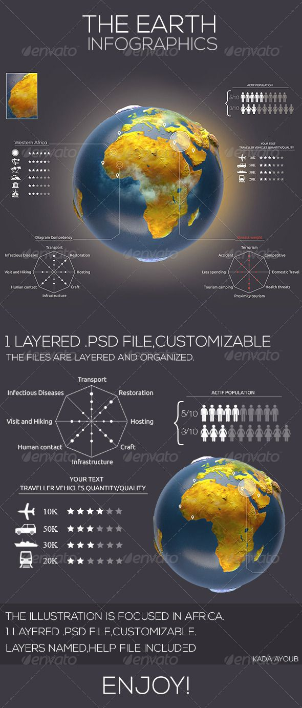 Earth infographics project free psd file download link on behance earth infographics project free psd file download link on behance infographic templatesmap sciox Choice Image