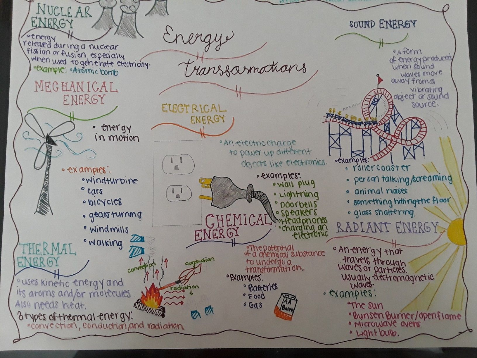 Energy Transformations Science One Pager
