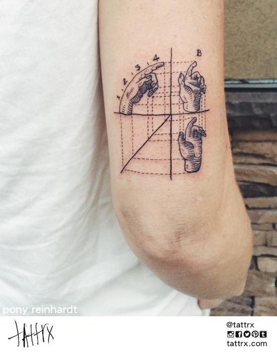 Geometric Tattoos Portland: Portland, Oregon (With Images