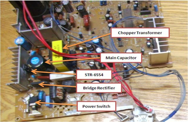 "electronics repair made easy: LG 21"" CRT Television intermittent dead  symptoms 