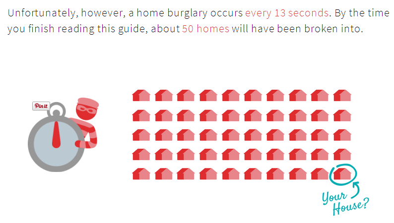 Best Home Security Systems 2021 Best Home Security System Home Security Home Security Systems