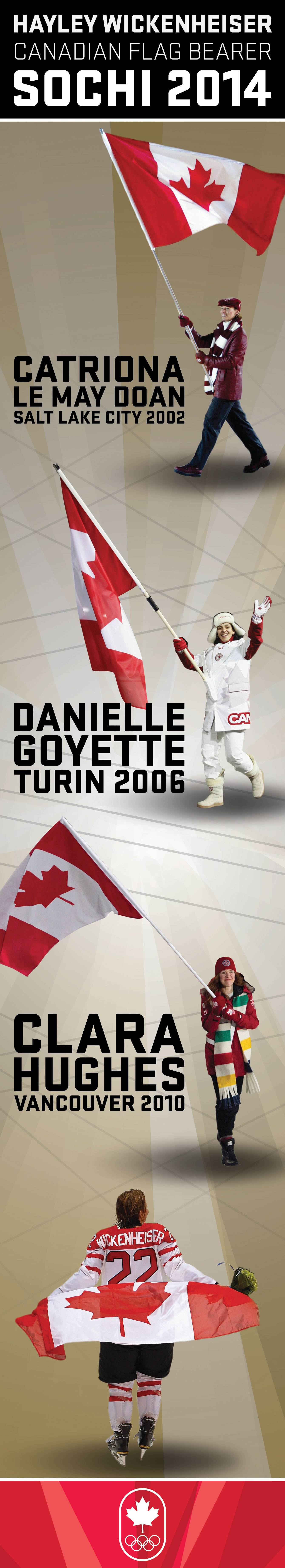 Canadian Winter Olympic Flag Bearers 2002 To Present Infographic Winter Olympics Canadian Winter Olympics