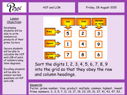Hcf And Lcm  Numbers    Tes Resources Secondary