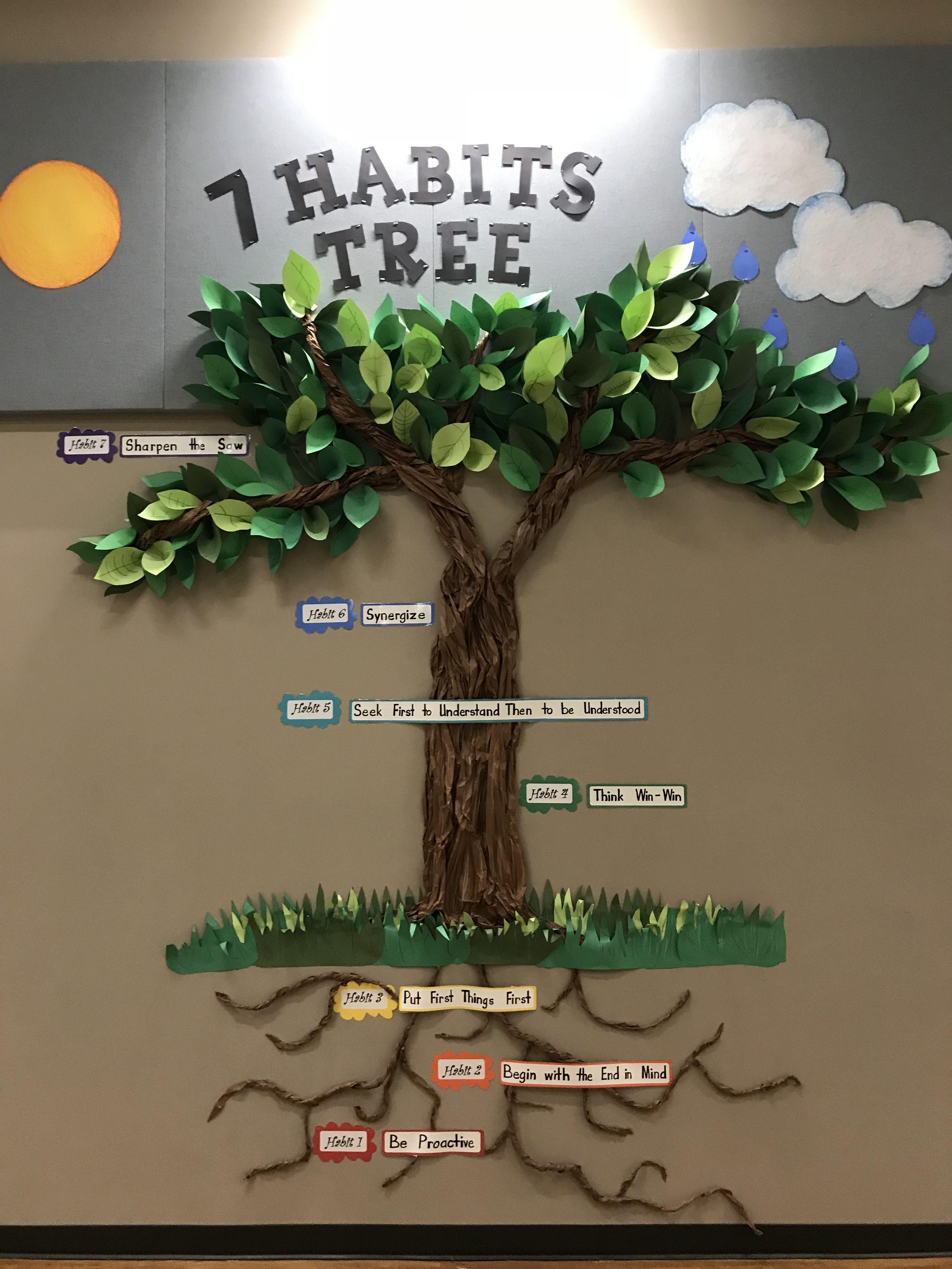 Leader In Me 7 Habits Tree Display