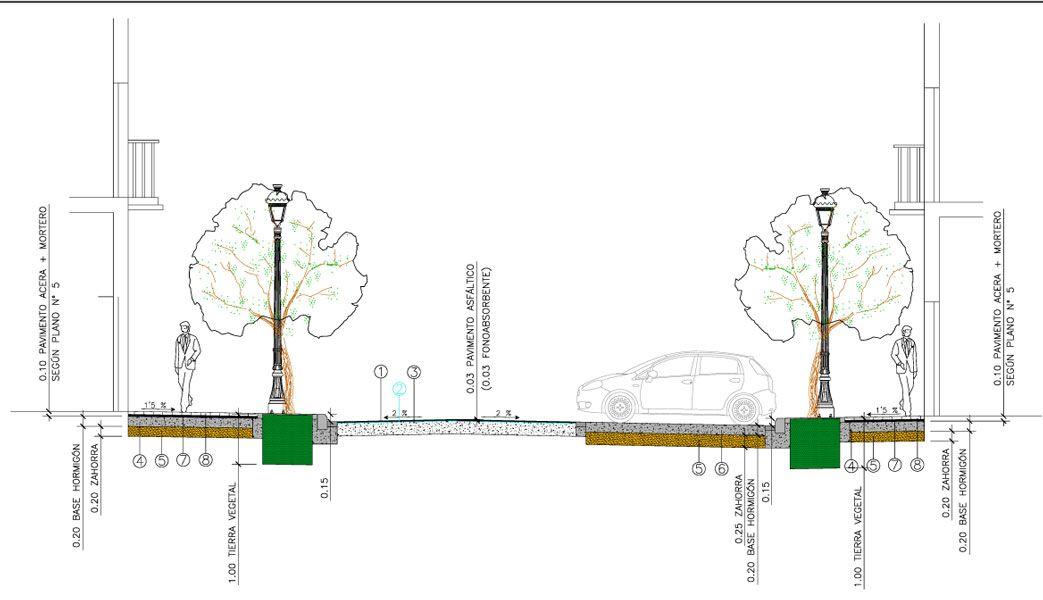 Calles Peatonales Planos Buscar Con Google Planos Calle Peatonal Arquitectura