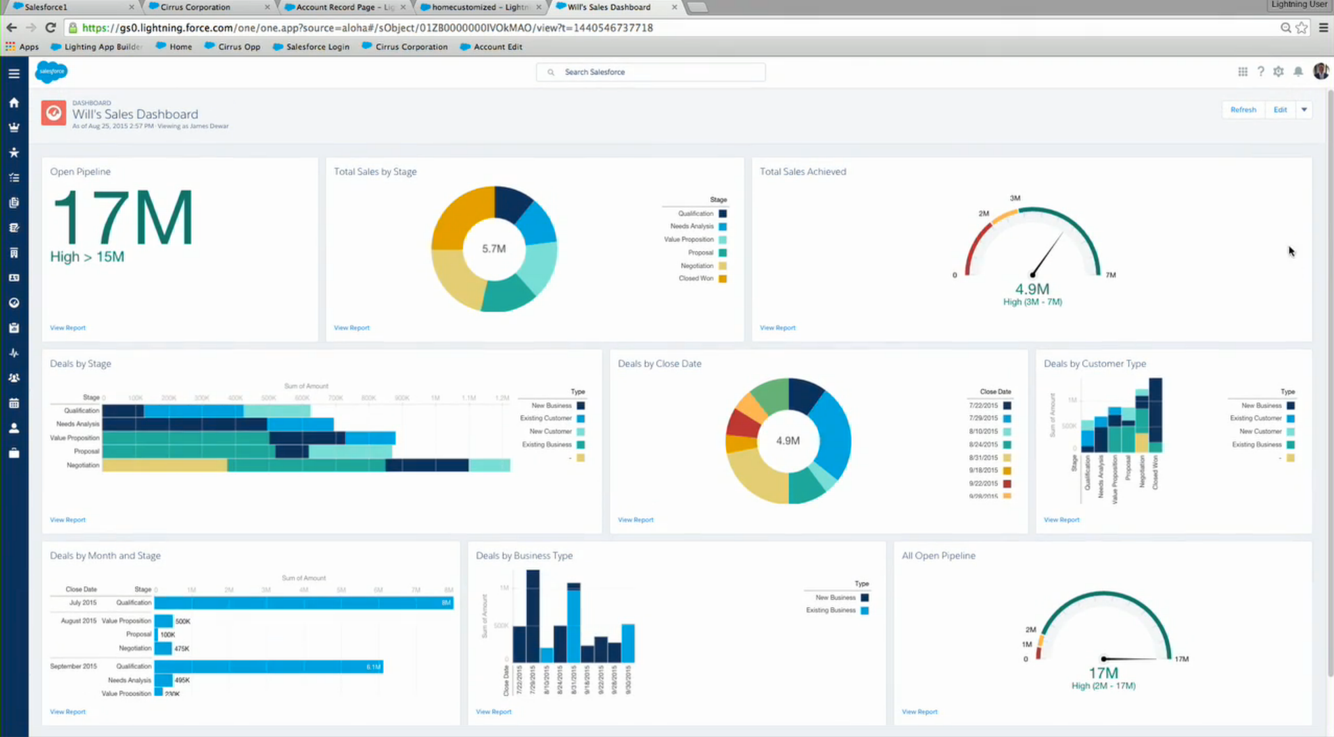 salesforce cloud ui - Google Search | Data analytics | Pinterest ...