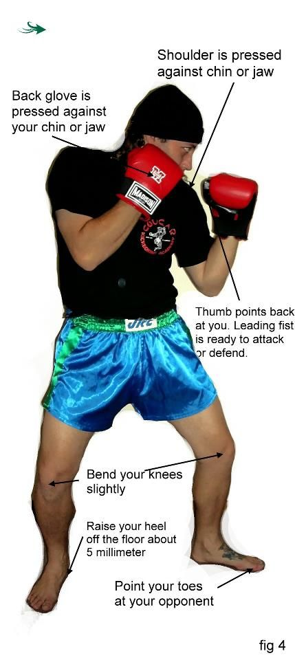 Fighting Stance In 2020 Orthodox Stance Stance Fitness Tips