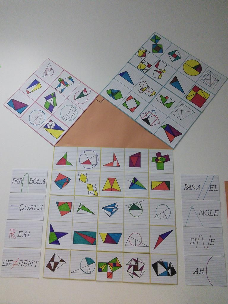 Fresh Ideas - Curiosa Mathematica Photo Pythagorean theorem