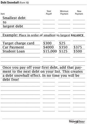 Debt Snowball An Easy Form To Use Pay Off By Payments