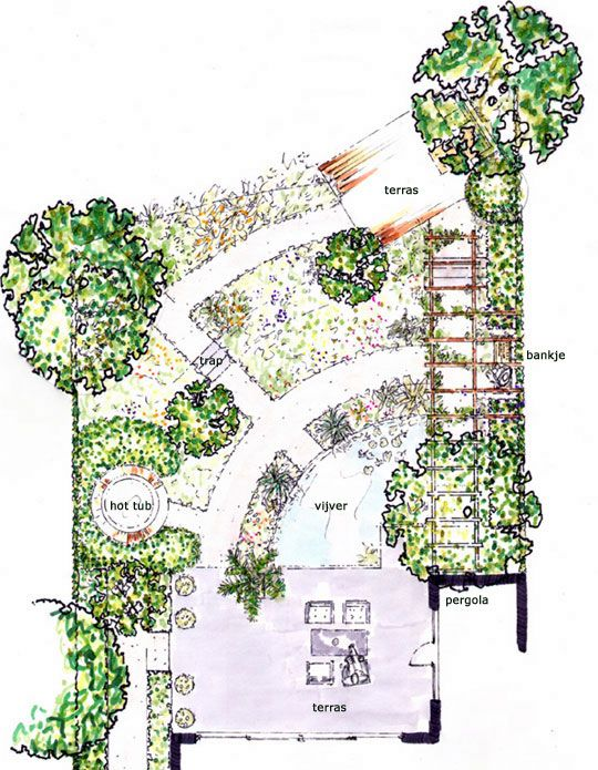 Tuin met ronde vormen google zoeken tuinontwerpen for Plattegrond tuin maken