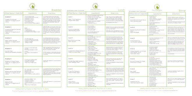 Biotech usa green coffee opinie photo 4