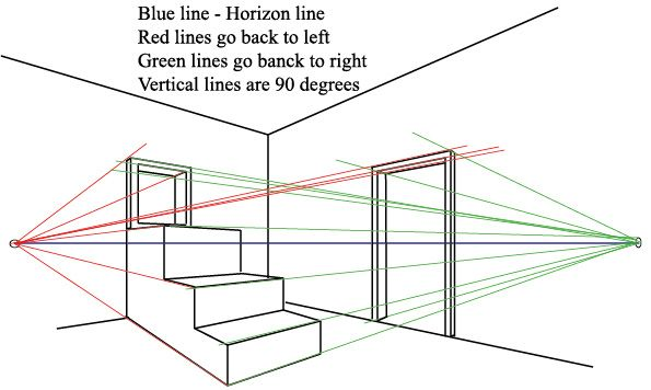 78 Best images about two point perspective art on Pinterest Warm Perspective  and How to draw. 2 Point Perspective Room Interior