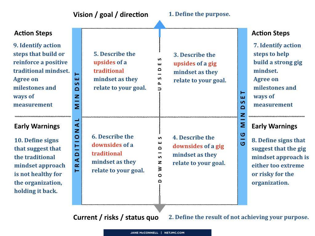 46++ Corporate trainer resume pdf Examples
