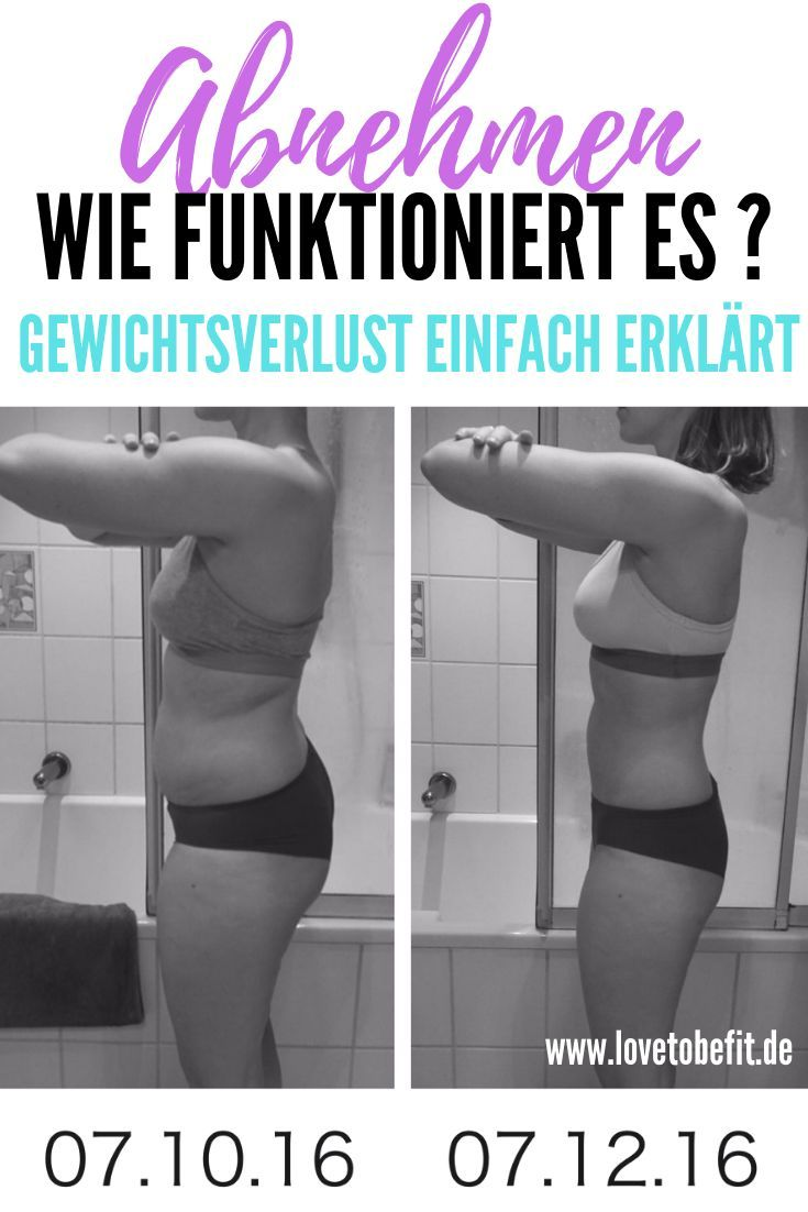Photo of How can I lose weight? – lovetobefit.de