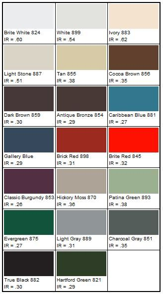 Sample General Color Chart How To Pick The Right Metal Roof Color: Consumer  Guide 2017
