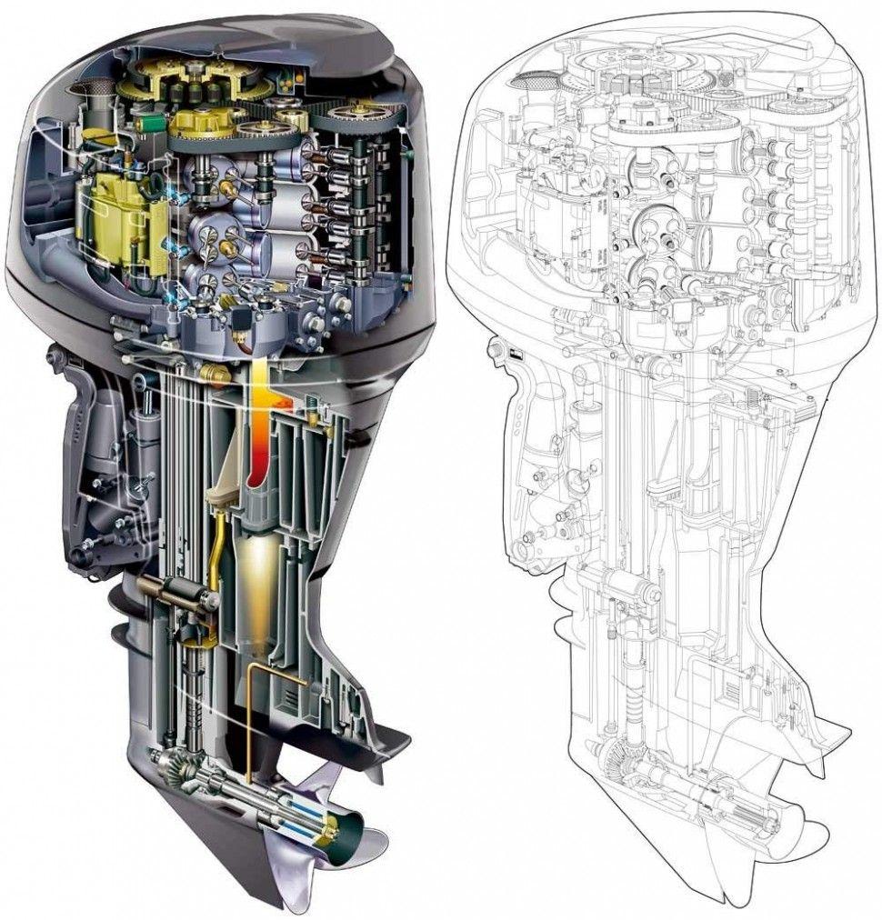 [DIAGRAM_0HG]  Yamaha F6 Engine Diagram Yamaha F6 Engine Diagram - yamaha f115 engine  diagram Encouraged in order to… em 2020 | Engenharia de produto, Engenharia  mecânica, Auto mecânica | Outboard Engine Diagram |  | Pinterest