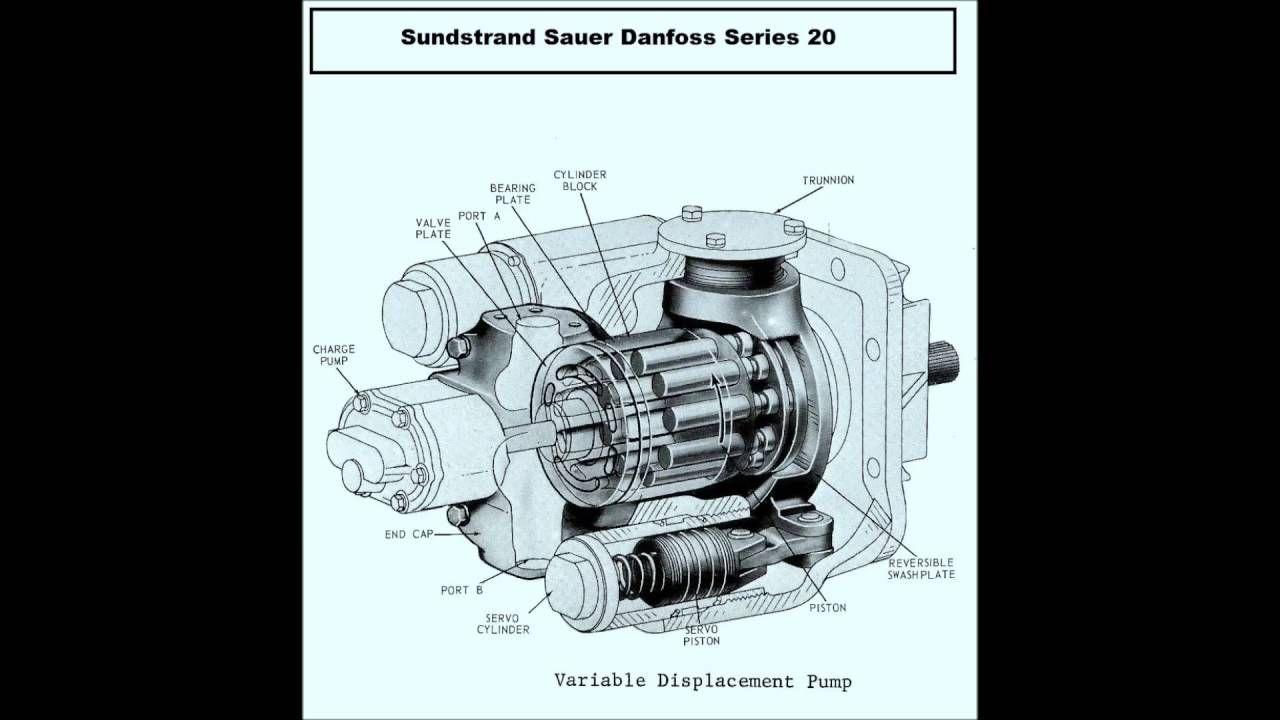 SAUER SUNDSTRAND Series 20 AXIAL PISTON PUMP MOTOR Service Manual repair owner