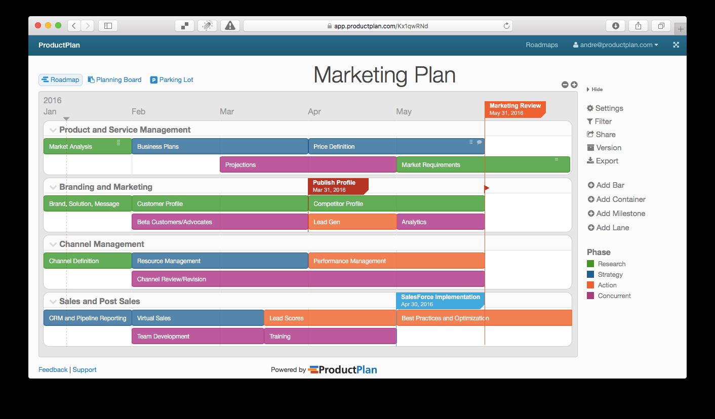 Marketing Plan Template Marketing plan, Marketing plan