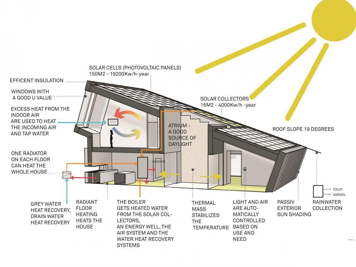 Ausgezeichnet Unglaubliche Einfache Haus Verdrahtung Schaltplan Bild ...