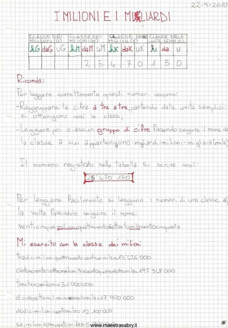 Quaderno di matematica classe quinta | Quaderni di ...
