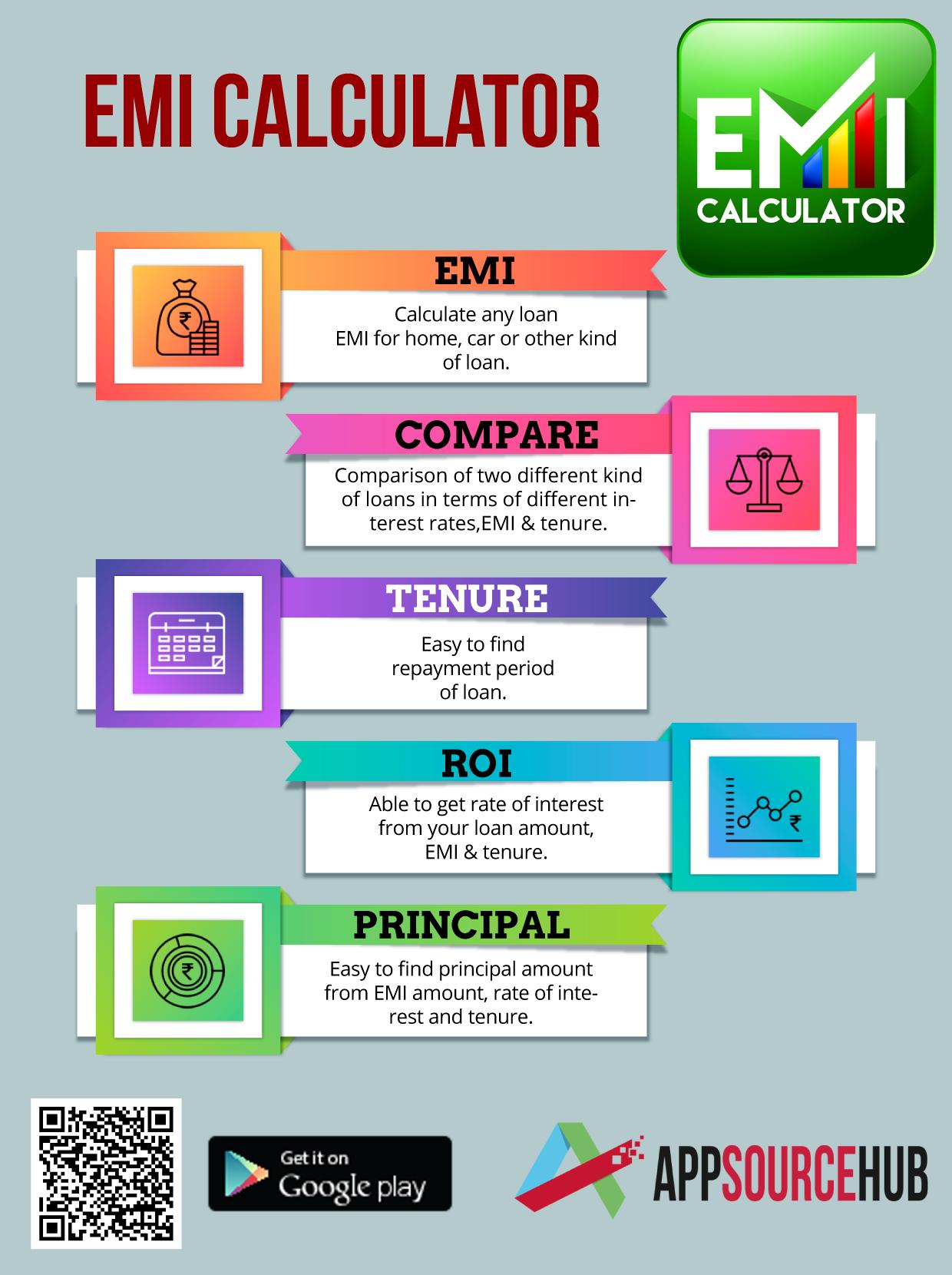 Best Images About Emi Calculator 2019 Android Apps Homeloan Emi Loantracker Educationalloan In 2020 Finance Loans App Finance Planner