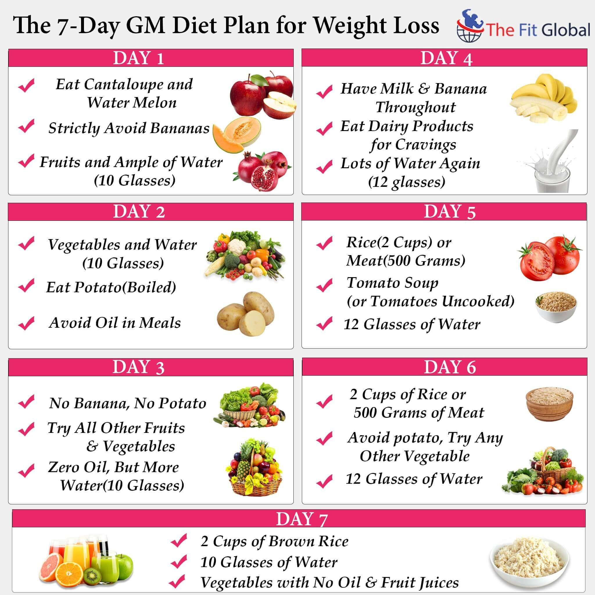 GM Diet Day 6: Sample Vegetarian and Non-Vegetarian Meal Plan for Weight Loss