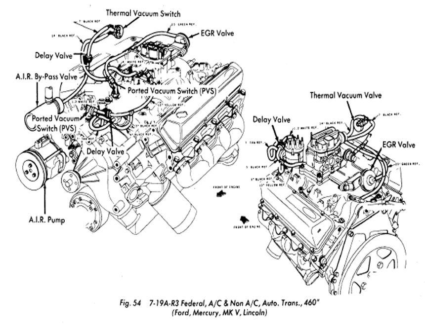 ford 460 parts diagram bing images tioga diagrams pinterest rh pinterest com ford 460 engine belt diagram 1995 ford 460 engine diagram